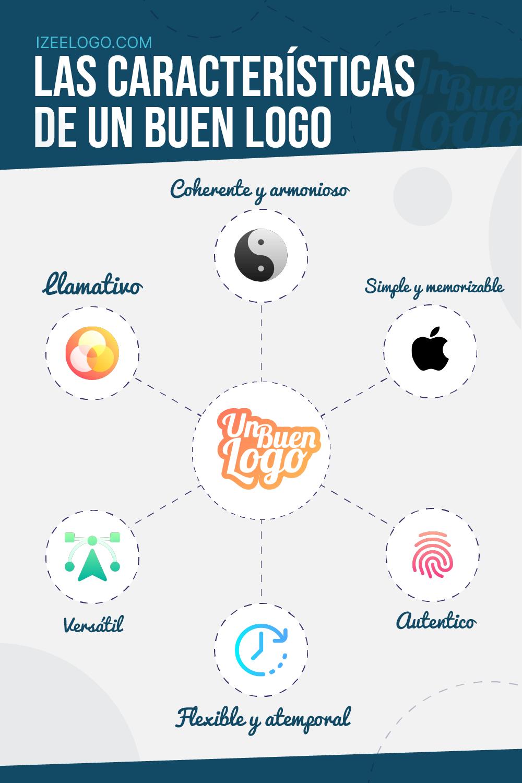 Para que su identidad visual sea llamativa, se debe respetar las características que un logo debe tener