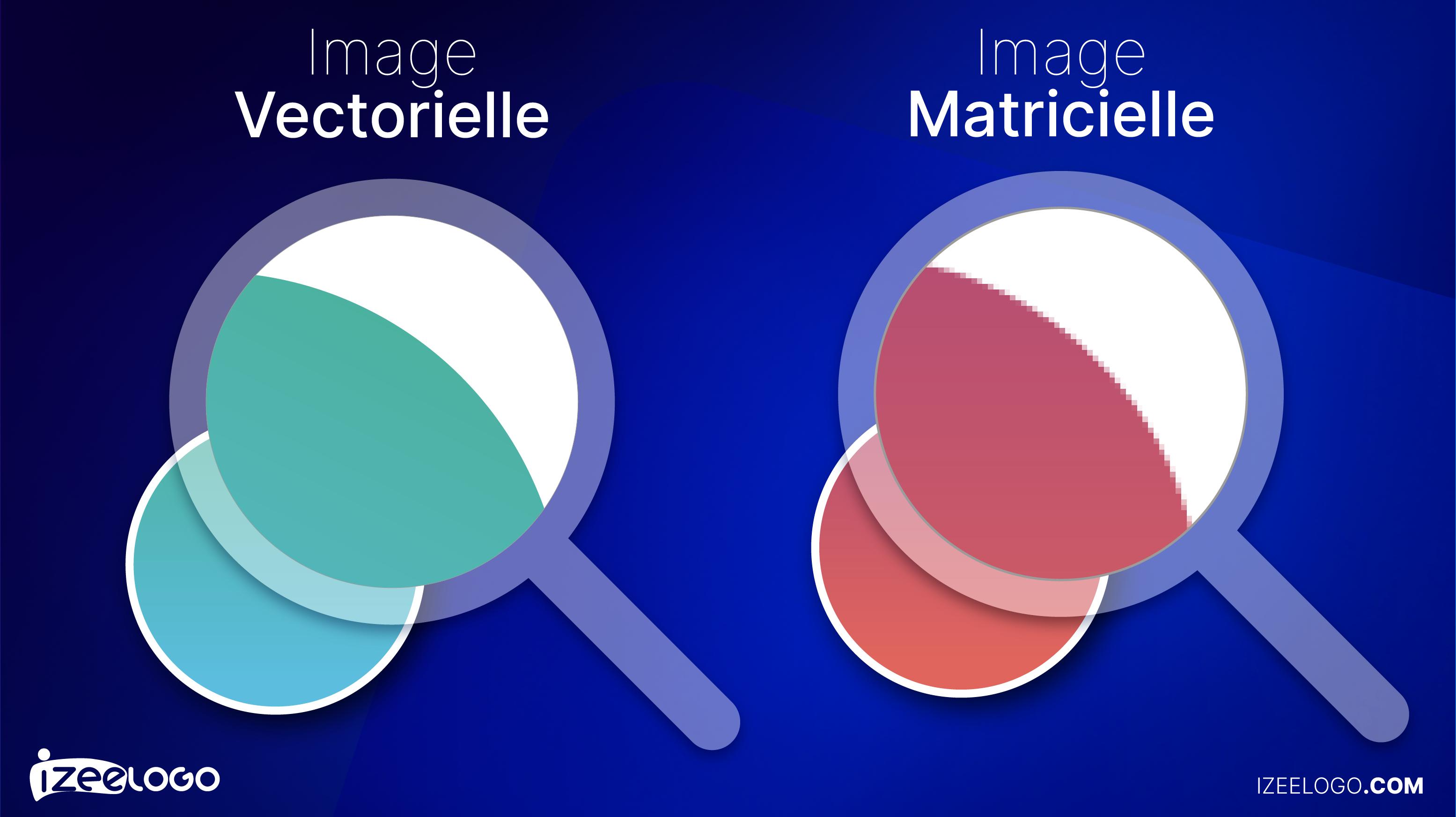 Voici une illustration pour faire la différence entre image vectorielle et image matricielle.